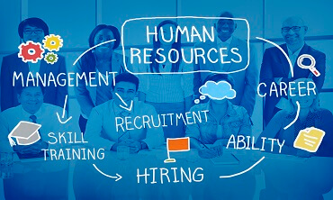 Decide If the Field of Human Resources Is for You - Part 2