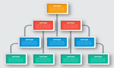 Flowchart mapping An introduction
